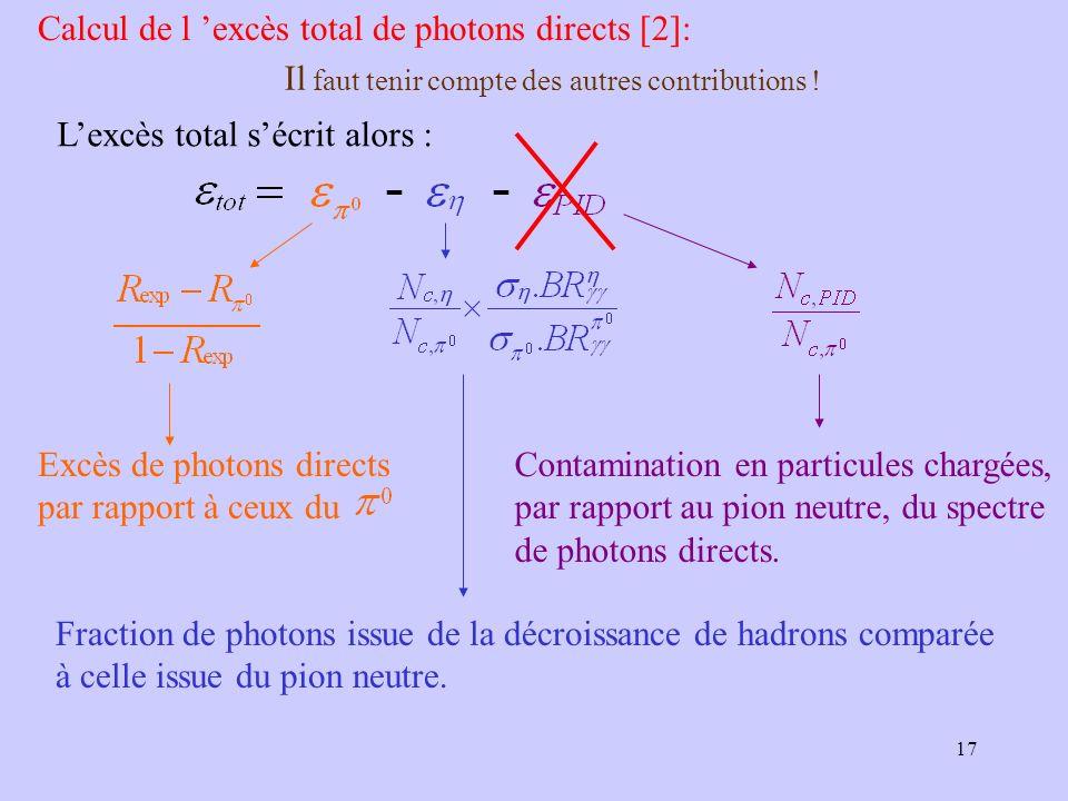 - - Calcul de l 'excès total de photons directs [2]: